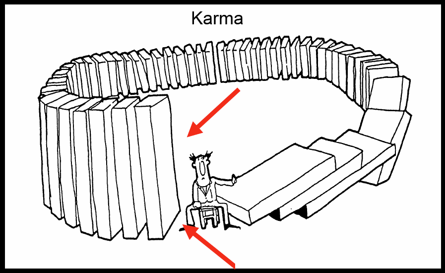 Two Meanings of Karma | The Buddhist Centre