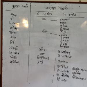 List of Khelsh
