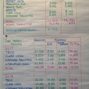 ECA budget part two