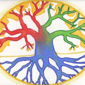 brahma vihara tree
