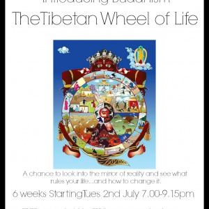 The Tibetan Wheel of Life